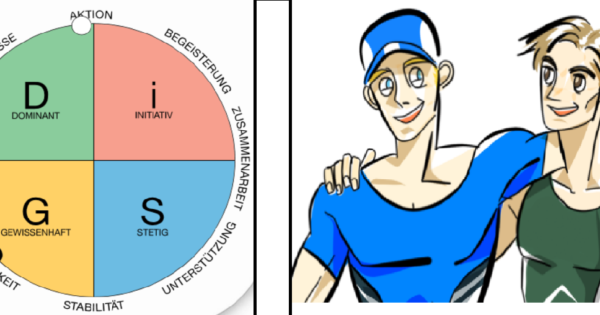 Zusammenarbeit stärken – Konflikte vermeiden! Der Everything DiSG® Vergleichsbericht